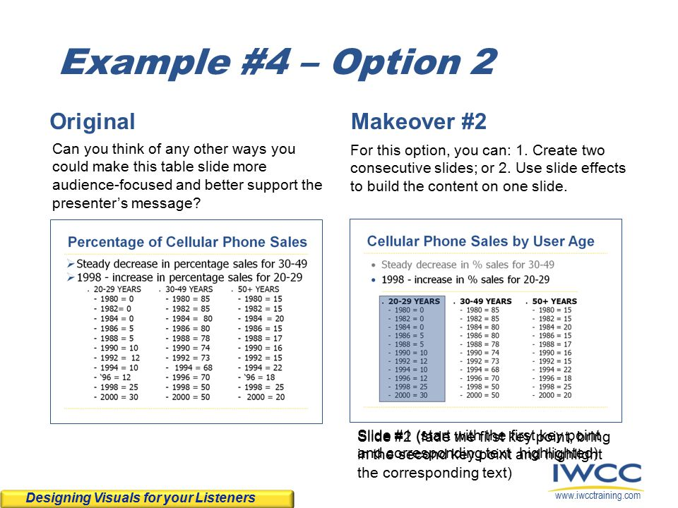 www.iwcctraining.com Makeover #2 Slide #1 (start with the first key point and corresponding text highlighted) For this option, you can: 1.