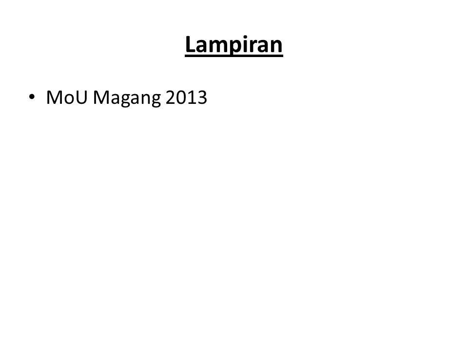 Lampiran MoU Magang 2013