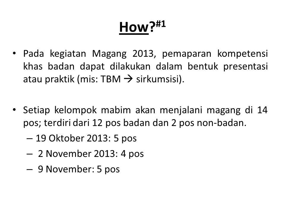 Akan dilaksanakan pre-test dan post-test di awal dan akhir kegiatan Magang 2013.