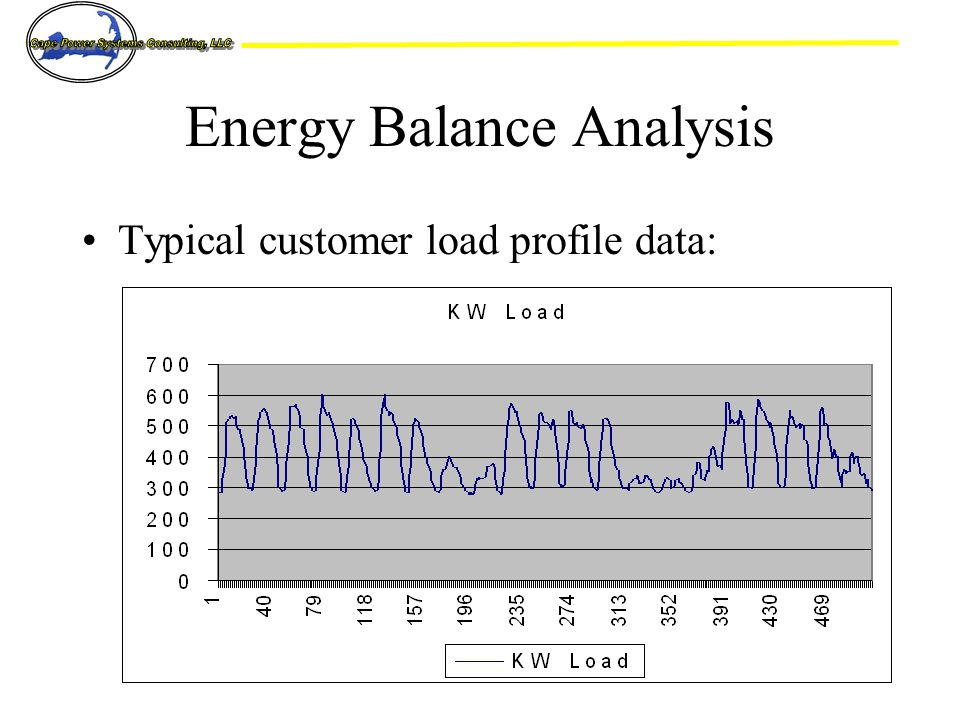 Energy Balance Analysis Typical customer load profile data: