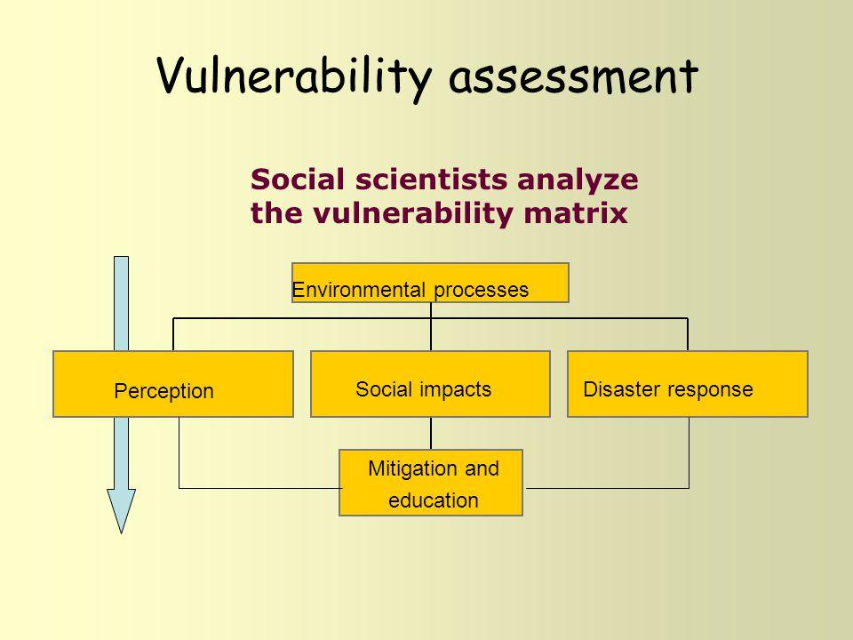 Vulnerability assessment Social scientists analyze the vulnerability matrix Environmental processes Perception Social impacts Mitigation and education