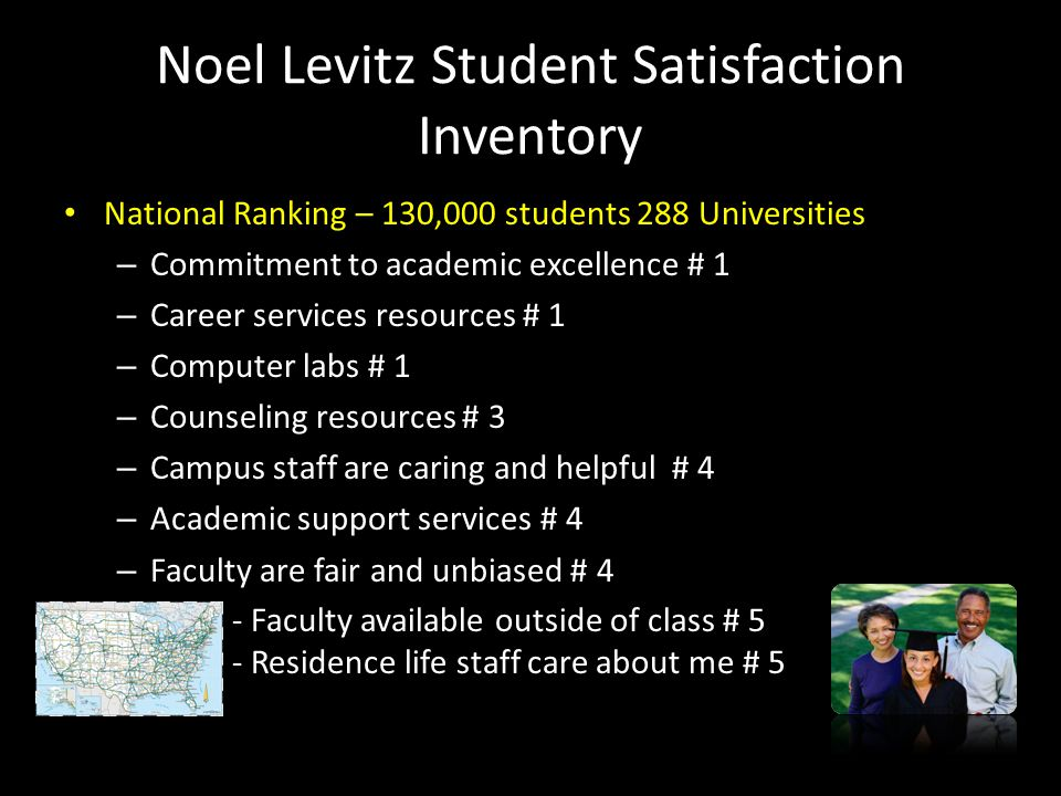 """"""" Noel Levitz Student Satisfaction Inventory National Ranking – 130,000 students 288 Universities – Commitment to academic excellence # 1 – Career ser"""
