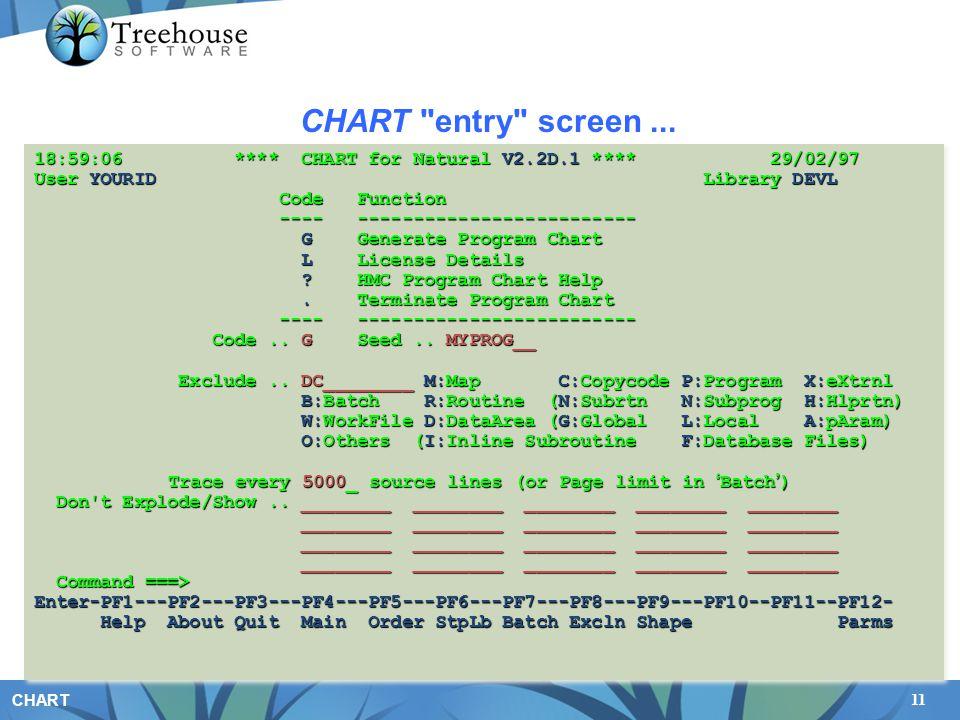 11 CHART CHART entry screen...