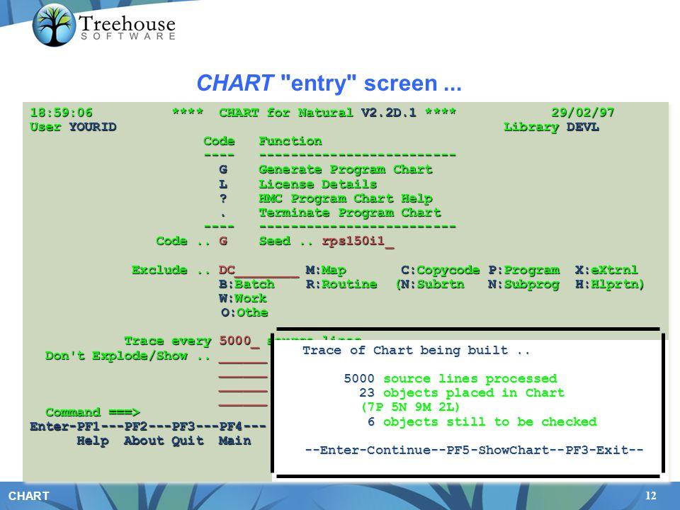12 CHART CHART entry screen...