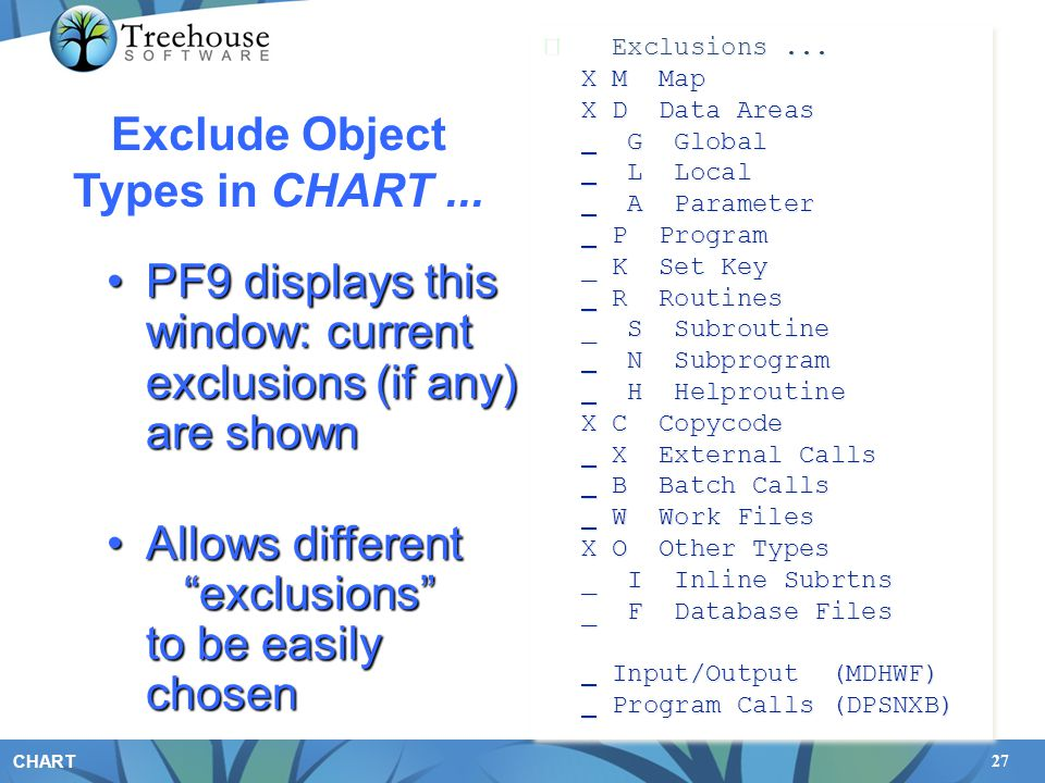 27 CHART Exclude Object Types in CHART... PF9 displays this window: current exclusions (if any) are shownPF9 displays this window: current exclusions