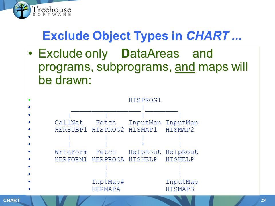 29 CHART Exclude Object Types in CHART... Exclude only DataAreas and programs, subprograms, and maps will be drawn:Exclude only DataAreas and programs