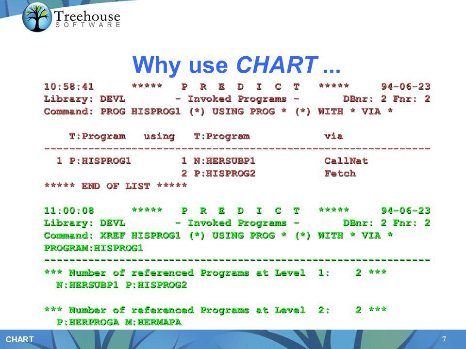 7 CHART Why use CHART...