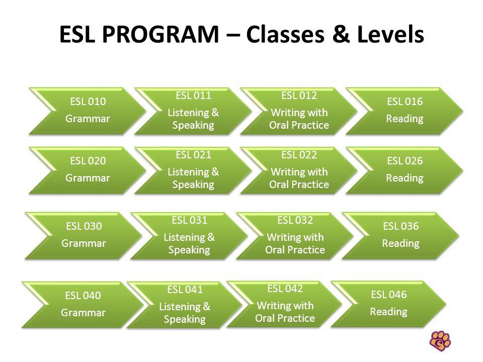ESL PROGRAM – Classes & Levels