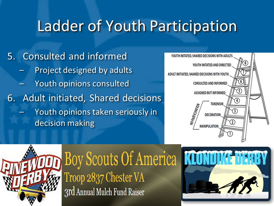 Ladder of Youth Participation 5.Consulted and informed –Project designed by adults –Youth opinions consulted 6.Adult initiated, Shared decisions –Yout