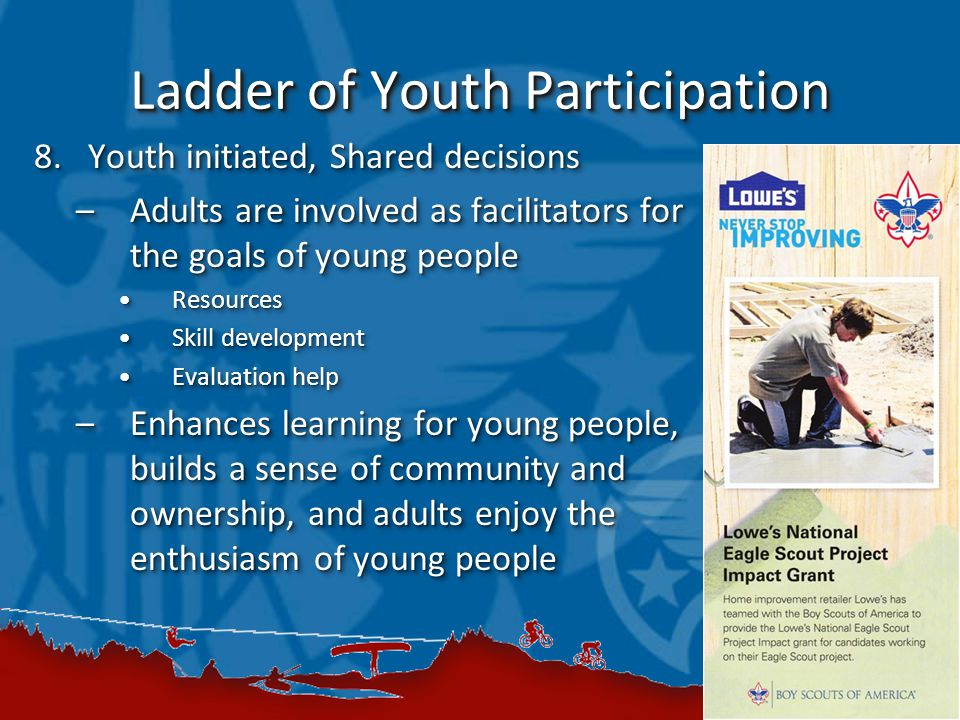 Ladder of Youth Participation 8.Youth initiated, Shared decisions –Adults are involved as facilitators for the goals of young people ResourcesResources Skill developmentSkill development Evaluation helpEvaluation help –Enhances learning for young people, builds a sense of community and ownership, and adults enjoy the enthusiasm of young people 8.Youth initiated, Shared decisions –Adults are involved as facilitators for the goals of young people ResourcesResources Skill developmentSkill development Evaluation helpEvaluation help –Enhances learning for young people, builds a sense of community and ownership, and adults enjoy the enthusiasm of young people