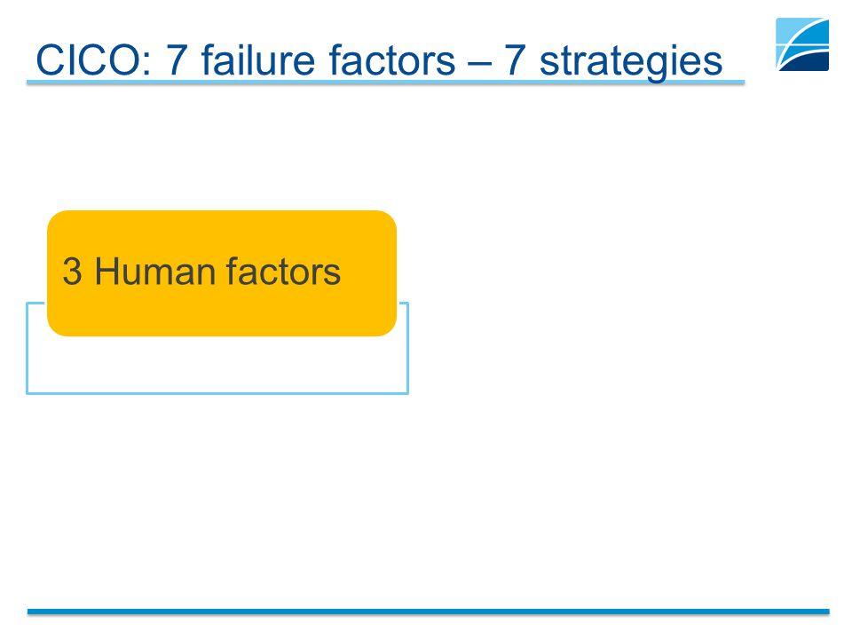 CICO: 7 failure factors – 7 strategies 3 Human factors