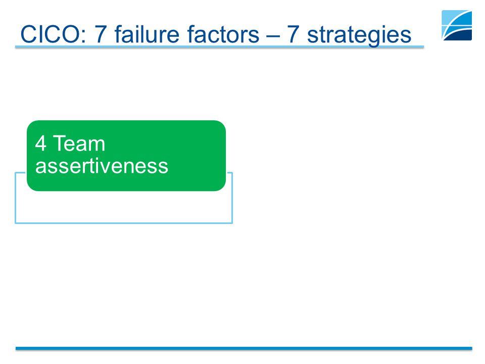 CICO: 7 failure factors – 7 strategies 4 Team assertiveness
