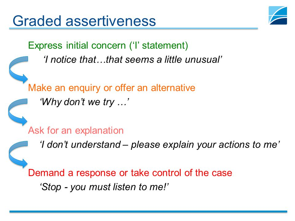 Graded assertiveness Express initial concern ('I' statement) 'I notice that…that seems a little unusual' Make an enquiry or offer an alternative 'Why don't we try …' Ask for an explanation 'I don't understand – please explain your actions to me' Demand a response or take control of the case 'Stop - you must listen to me!'