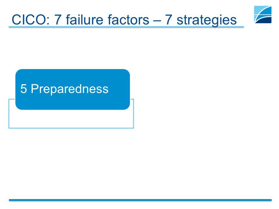 CICO: 7 failure factors – 7 strategies 5 Preparedness