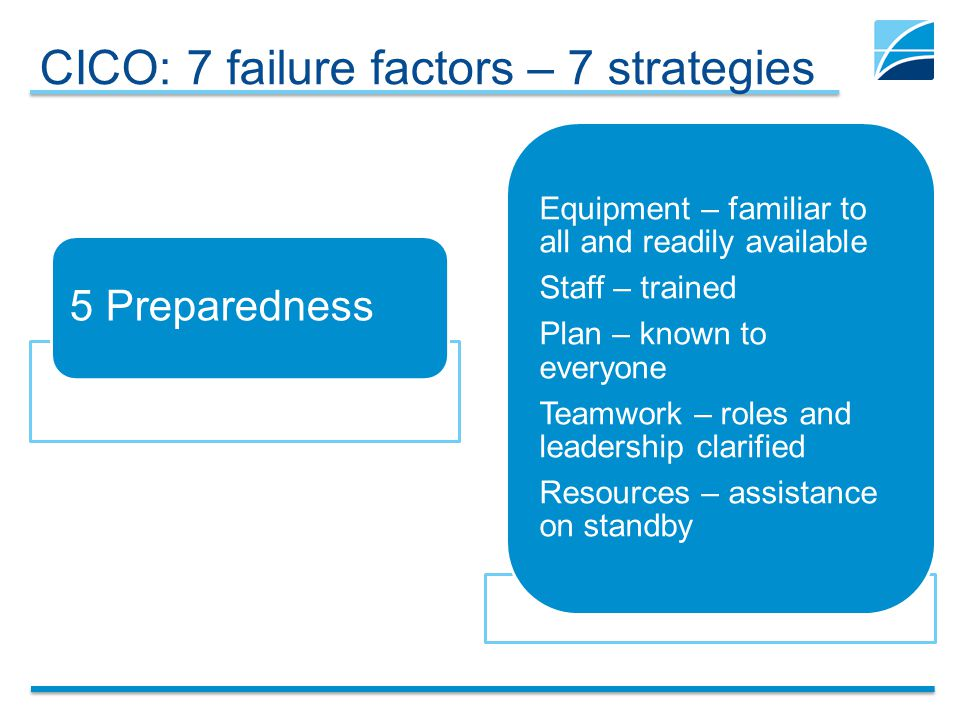 CICO: 7 failure factors – 7 strategies Equipment – familiar to all and readily available Staff – trained Plan – known to everyone Teamwork – roles and leadership clarified Resources – assistance on standby 5 Preparedness