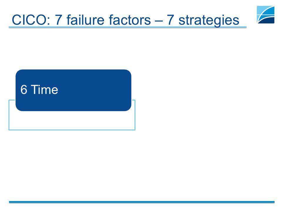 CICO: 7 failure factors – 7 strategies 6 Time