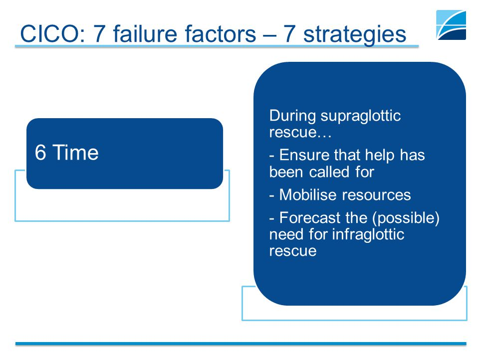 CICO: 7 failure factors – 7 strategies 6 Time During supraglottic rescue… - Ensure that help has been called for - Mobilise resources - Forecast the (