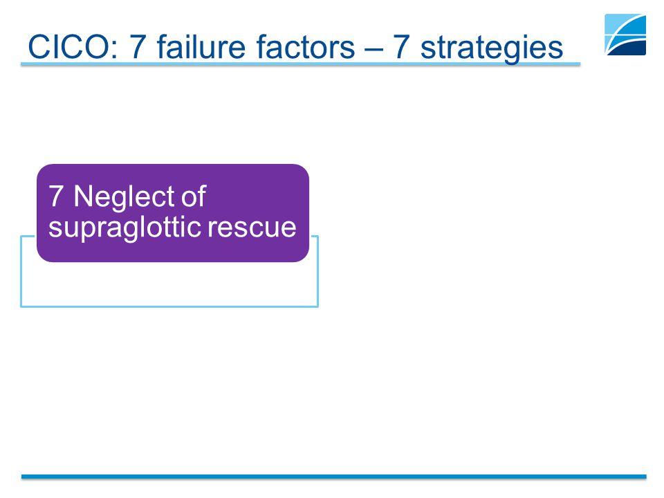 CICO: 7 failure factors – 7 strategies 7 Neglect of supraglottic rescue