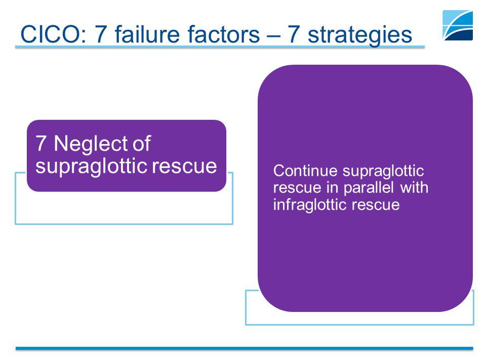 CICO: 7 failure factors – 7 strategies 7 Neglect of supraglottic rescue Continue supraglottic rescue in parallel with infraglottic rescue