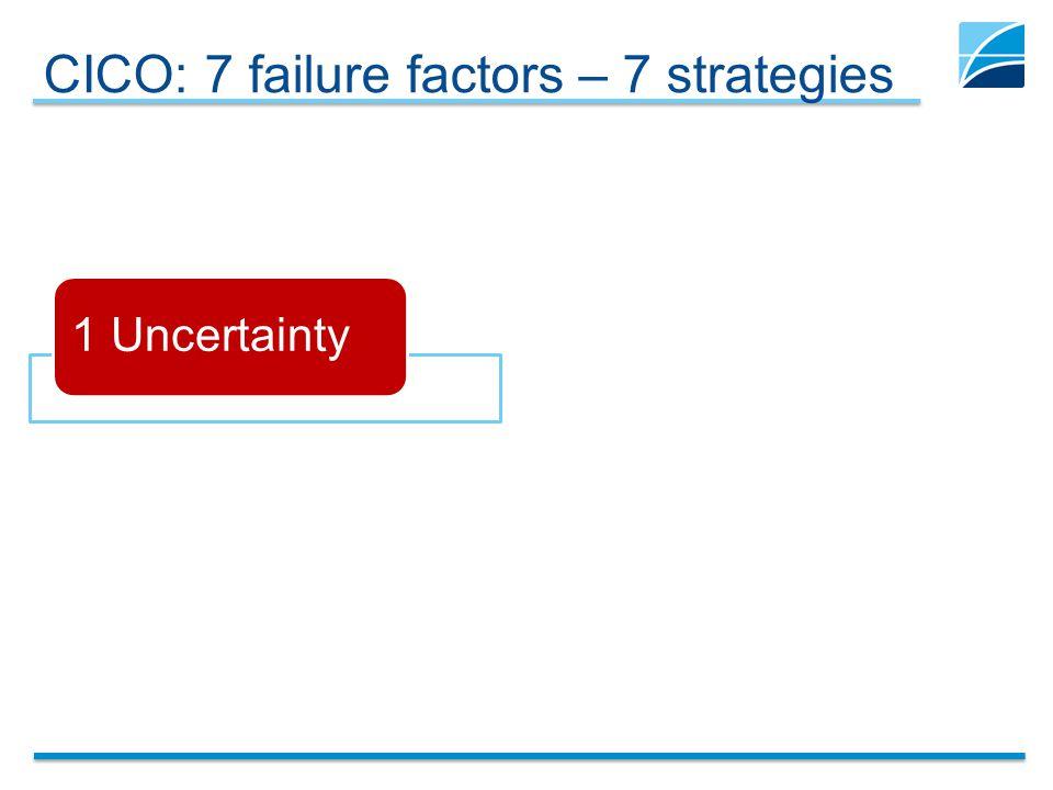 CICO: 7 failure factors – 7 strategies 1 Uncertainty