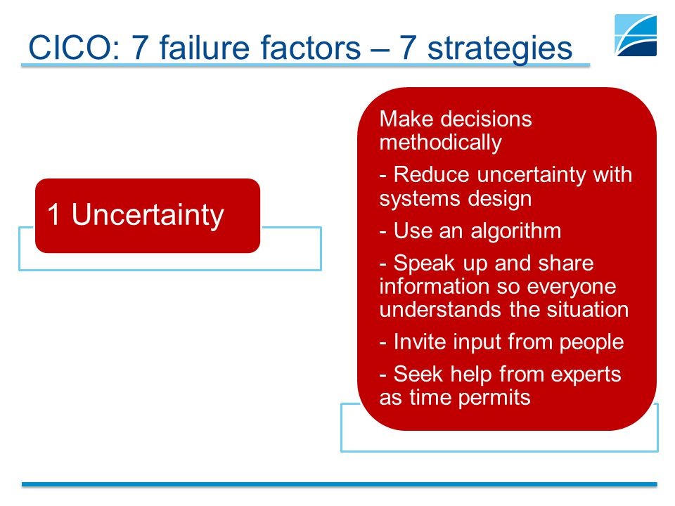 CICO: 7 failure factors – 7 strategies 1 Uncertainty Make decisions methodically - Reduce uncertainty with systems design - Use an algorithm - Speak up and share information so everyone understands the situation - Invite input from people - Seek help from experts as time permits