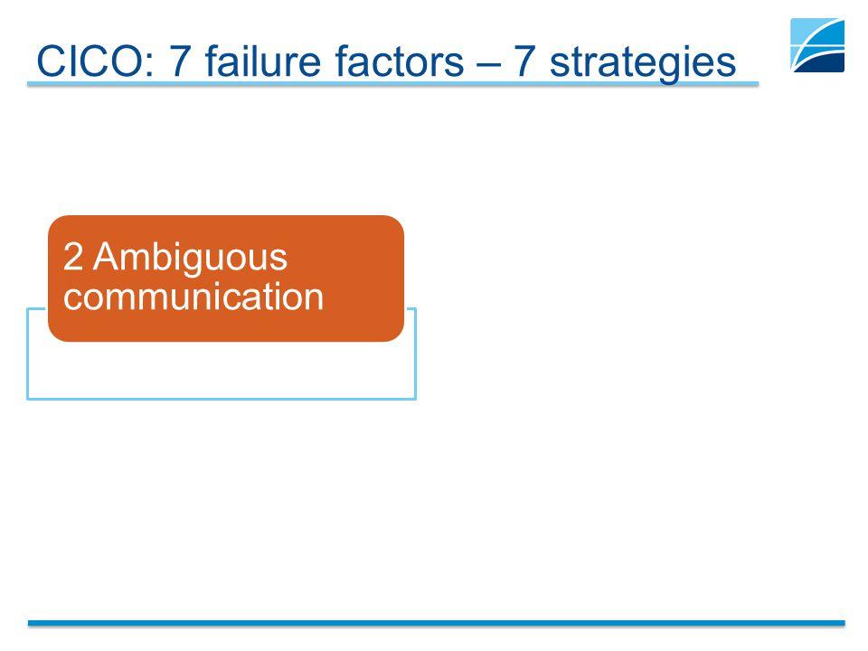 CICO: 7 failure factors – 7 strategies 2 Ambiguous communication