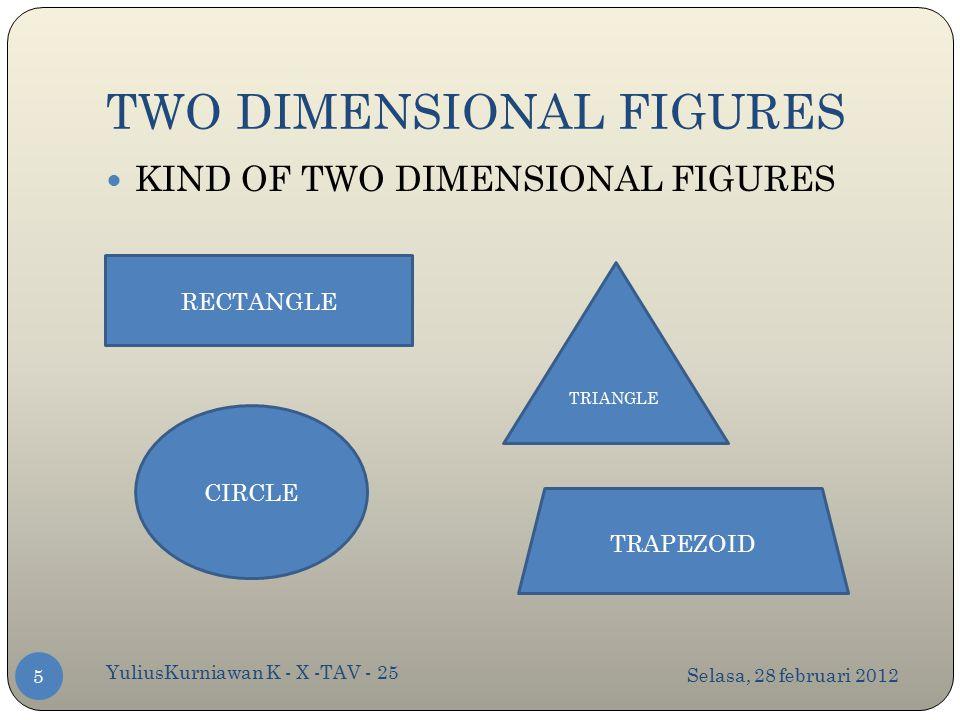 TWO DIMENSIONAL FIGURES Selasa, 28 februari 2012 YuliusKurniawan K - X -TAV - 25 5 KIND OF TWO DIMENSIONAL FIGURES RECTANGLE TRIANGLE CIRCLE TRAPEZOID