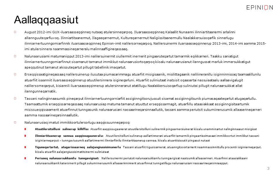 August 2012-imi GUX-iluarsaasseqqinneq nutaaq atulersinneqarpoq.