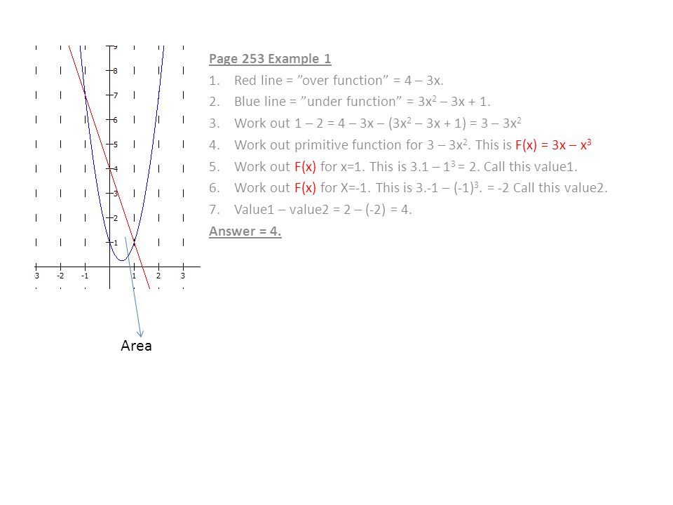 Page 253 Example 1 1.Red line = over function = 4 – 3x.