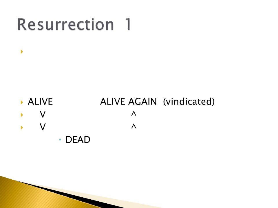   ALIVEALIVE AGAIN (vindicated)  V ^  DEAD