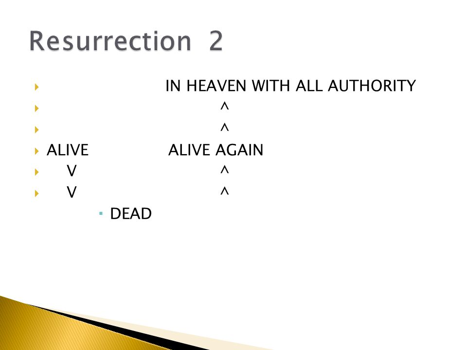  IN HEAVEN WITH ALL AUTHORITY  ^  ALIVEALIVE AGAIN  V ^  DEAD