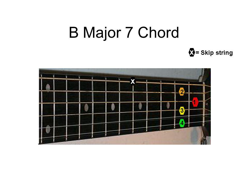 F Major Chord 1 2 3 X X = Skip string
