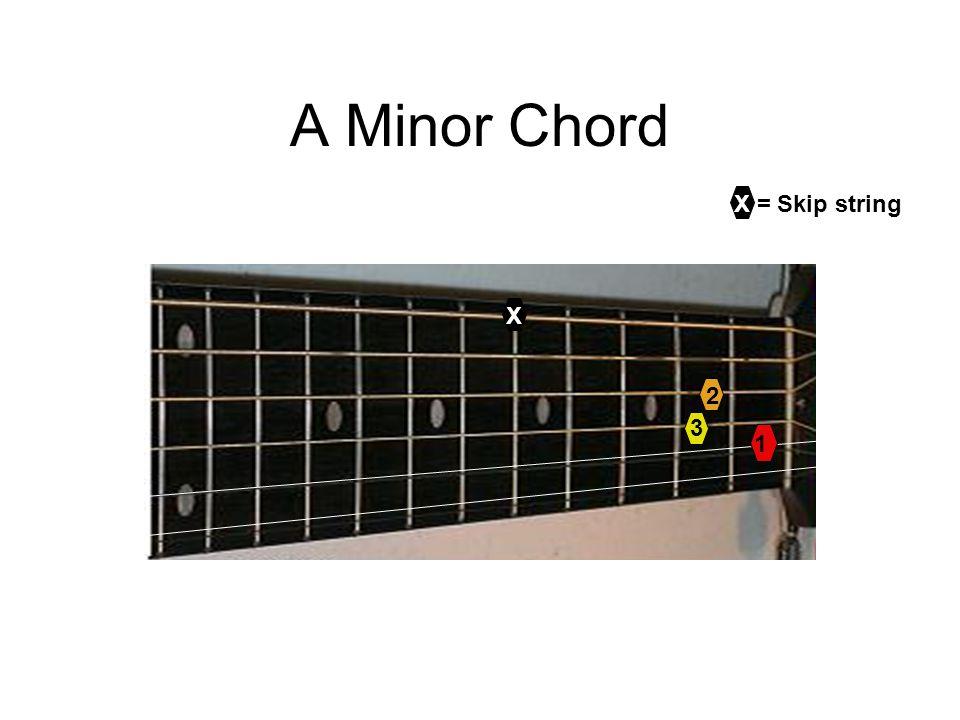 B Major 7 Chord 1 2 3 4 X X = Skip string