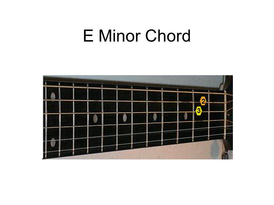 A Minor Chord 1 2 3 X X = Skip string