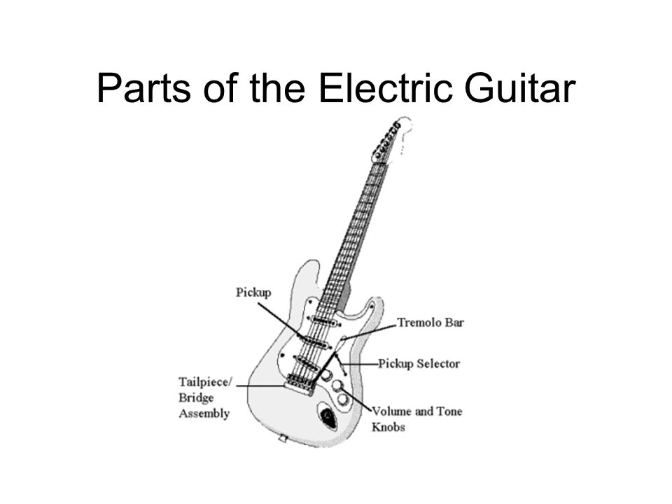 Playing Guitar Parts of the Acoustic Guitar Parts of the Electric ...