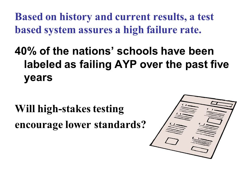Based on history and current results, a test based system assures a high failure rate.
