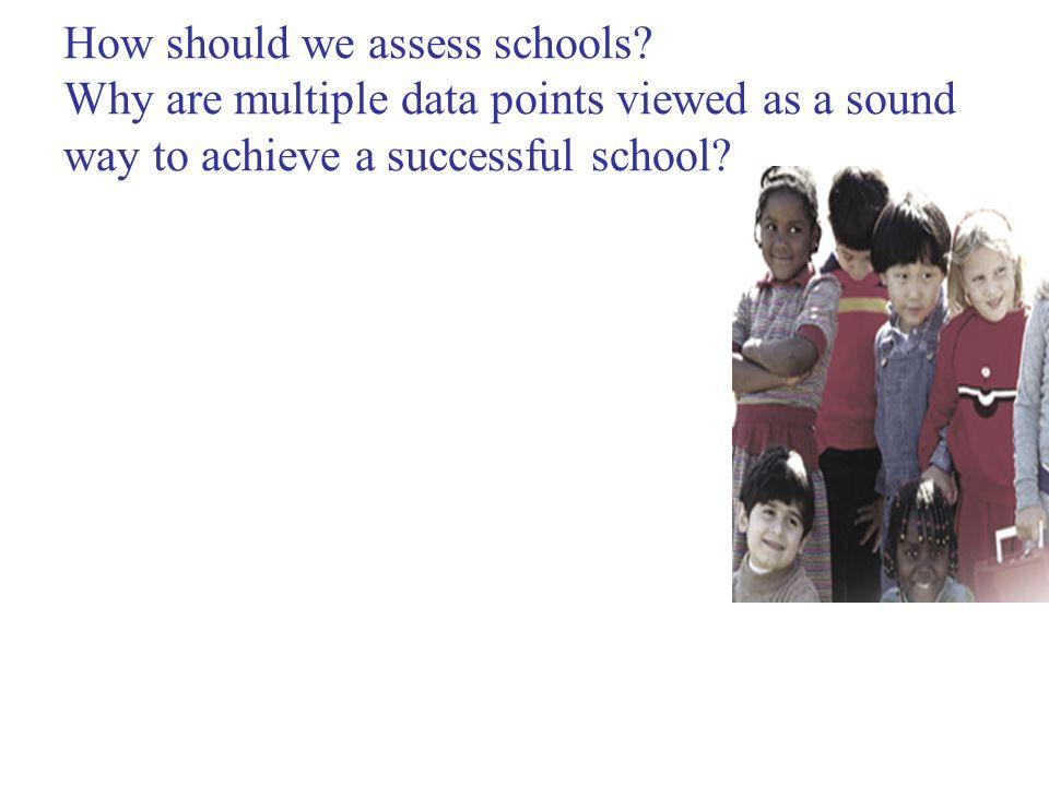 How should we assess schools.
