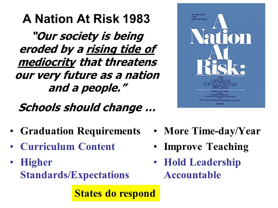 A Nation At Risk 1983 Graduation Requirements Curriculum Content Higher Standards/Expectations More Time-day/Year Improve Teaching Hold Leadership Accountable Our society is being eroded by a rising tide of mediocrity that threatens our very future as a nation and a people. Schools should change … States do respond