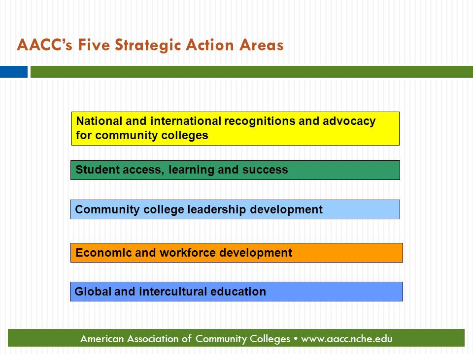 AACC's Five Strategic Action Areas National and international recognitions and advocacy for community colleges Student access, learning and success Community college leadership development Economic and workforce development Global and intercultural education American Association of Community Colleges www.aacc.nche.edu