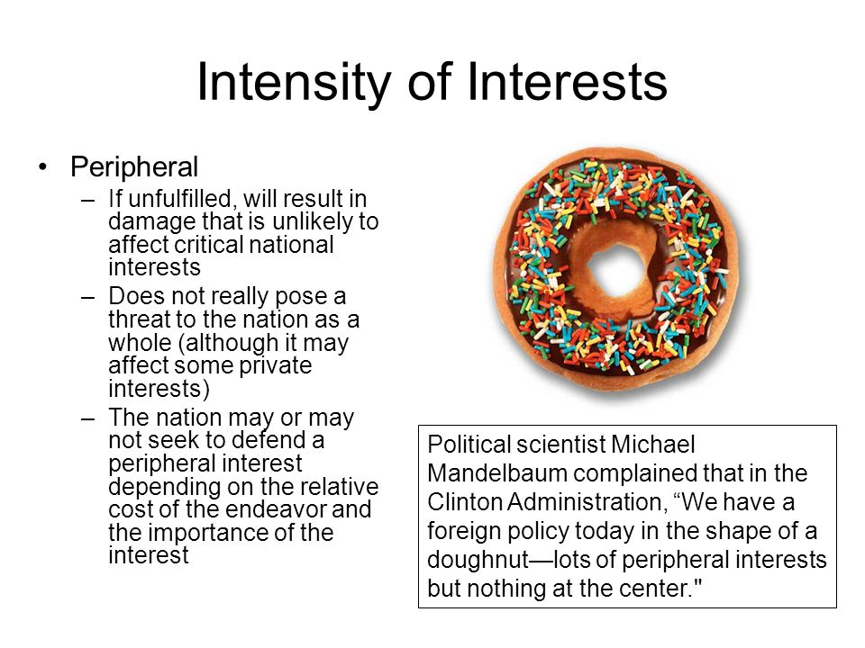 Intensity of Interests Peripheral –If unfulfilled, will result in damage that is unlikely to affect critical national interests –Does not really pose a threat to the nation as a whole (although it may affect some private interests) –The nation may or may not seek to defend a peripheral interest depending on the relative cost of the endeavor and the importance of the interest Political scientist Michael Mandelbaum complained that in the Clinton Administration, We have a foreign policy today in the shape of a doughnut—lots of peripheral interests but nothing at the center.