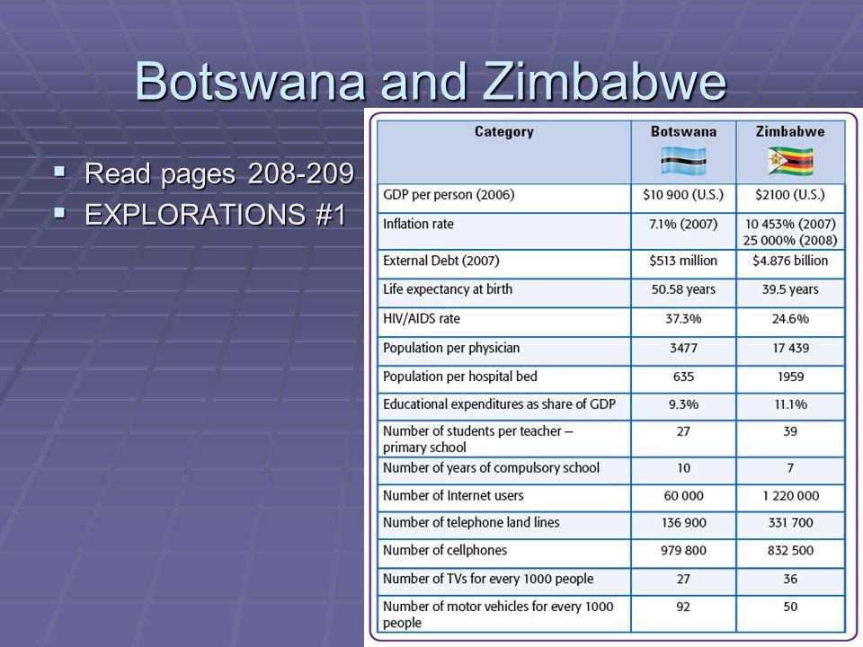 Botswana and Zimbabwe  Read pages 208-209  EXPLORATIONS #1