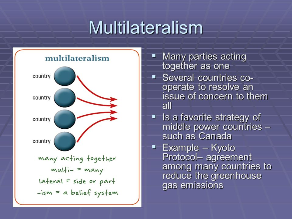 Multilateralism  Many parties acting together as one  Several countries co- operate to resolve an issue of concern to them all  Is a favorite strat