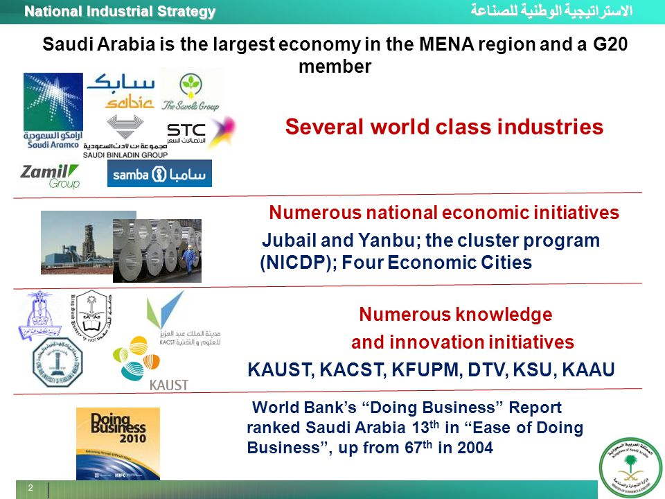 الاستراتيجية الوطنية للصناعة National Industrial Strategy 2 Several world class industries Numerous national economic initiatives Jubail and Yanbu; the cluster program (NICDP); Four Economic Cities World Bank's Doing Business Report ranked Saudi Arabia 13 th in Ease of Doing Business , up from 67 th in 2004 Numerous knowledge and innovation initiatives KAUST, KACST, KFUPM, DTV, KSU, KAAU Saudi Arabia is the largest economy in the MENA region and a G20 member