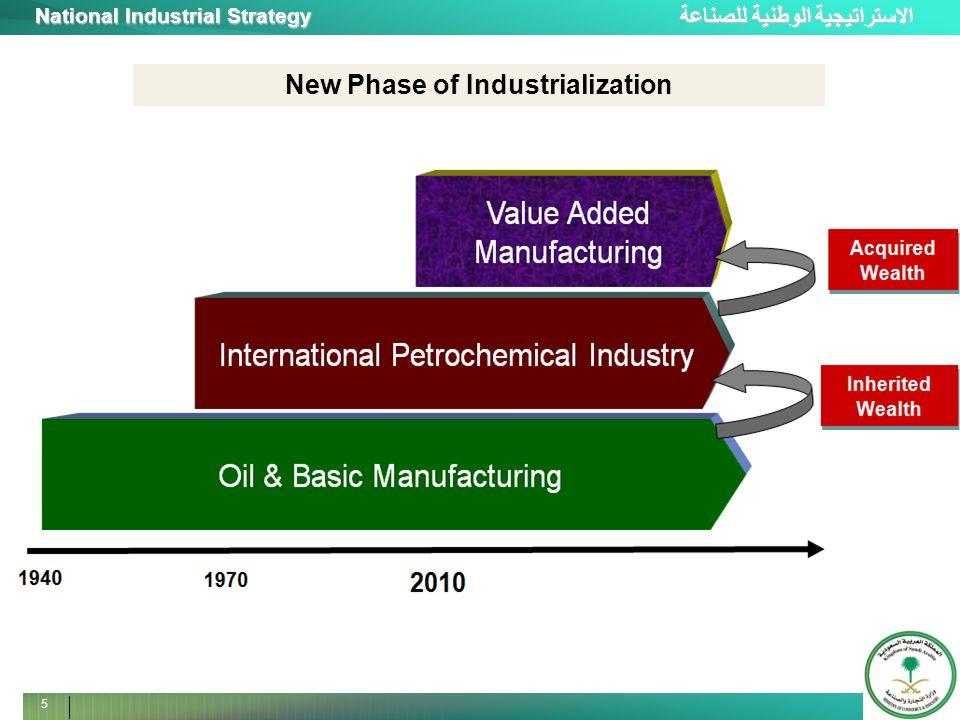 الاستراتيجية الوطنية للصناعة National Industrial Strategy 6  0-14 years: 37.2%  Average age is 21.4 years  Population growth rate: 2.3%  Total new jobs required for Saudis by 2020: 3.5 M A young Population Source: CDSI 2007 census