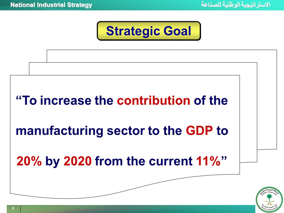 "الاستراتيجية الوطنية للصناعة National Industrial Strategy 8 Strategic Goal ""To increase the contribution of the manufacturing sector to the GDP to 20%"