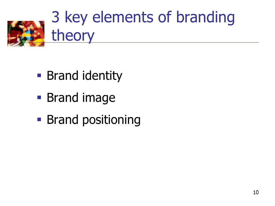 10 3 key elements of branding theory  Brand identity  Brand image  Brand positioning