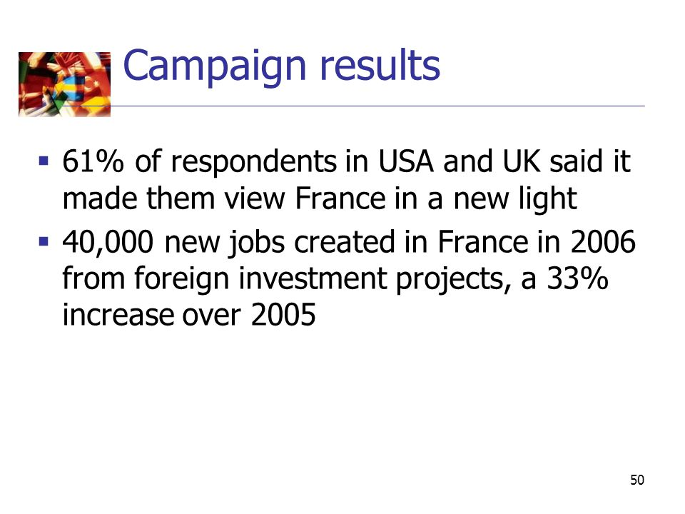 50 Campaign results  61% of respondents in USA and UK said it made them view France in a new light  40,000 new jobs created in France in 2006 from foreign investment projects, a 33% increase over 2005