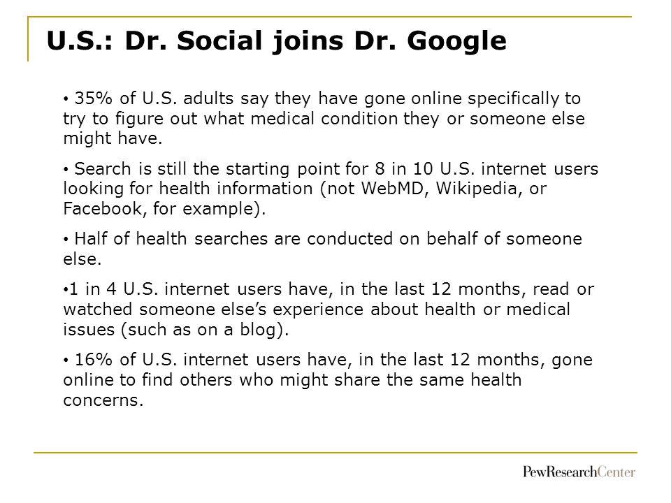U.S.: Dr. Social joins Dr. Google 35% of U.S.