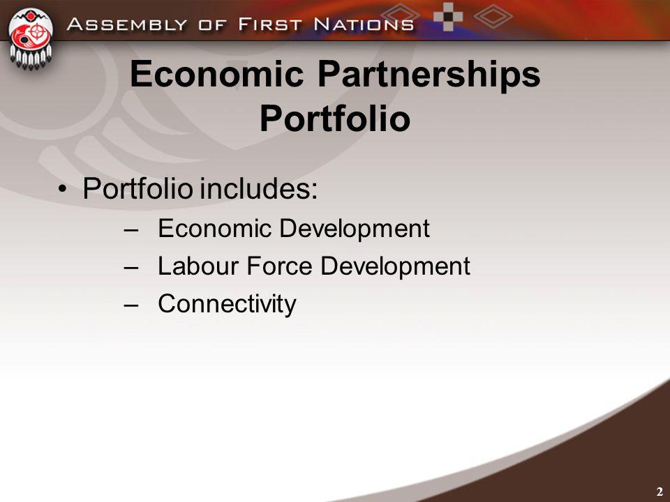 2 Economic Partnerships Portfolio Portfolio includes: –Economic Development –Labour Force Development –Connectivity