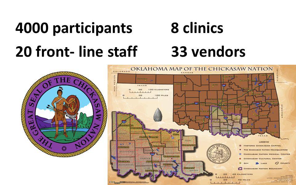 4000 participants 8 clinics 20 front- line staff 33 vendors